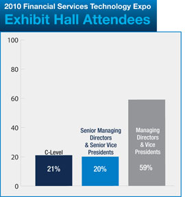Exhibit hall chart
