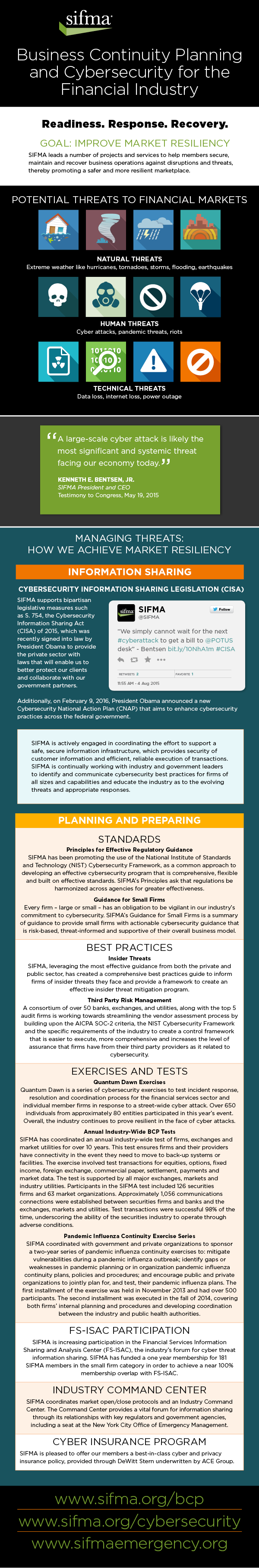 Infographic: Business Continuity Planning and Cybersecurity for the Financial Industry