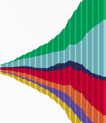 Fixed Income Data Visualization