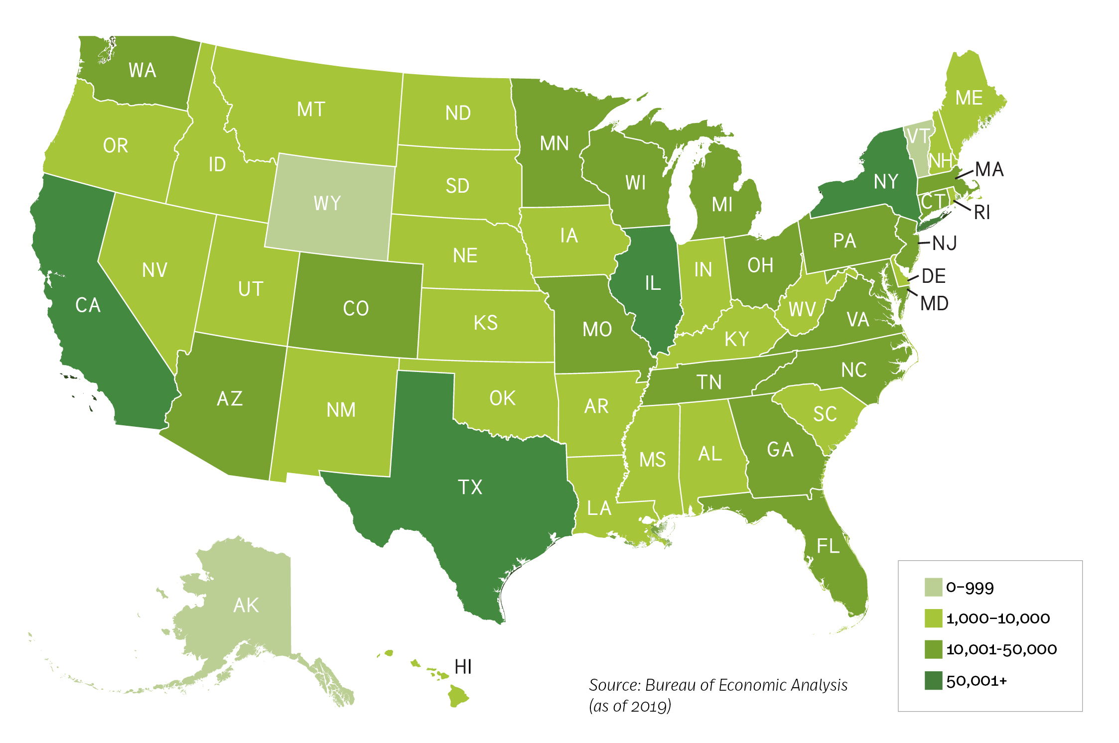 The securities industry has employees in every state